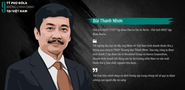 Bùi Thanh Nhơn