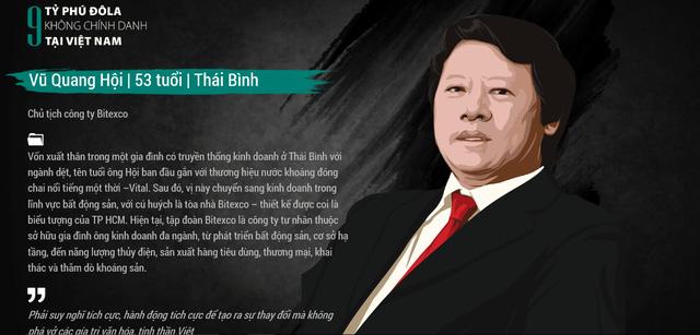 Vũ Quang Hội